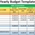 Templates Free Business License Template Email Yearly Budget