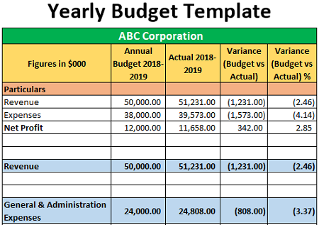 Full Size of Templates Free Business License Template Email Yearly Budget