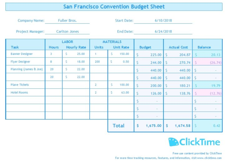 Medium Size of Templates Free Excel Spreadsheet Online App For Iphone Download Budget