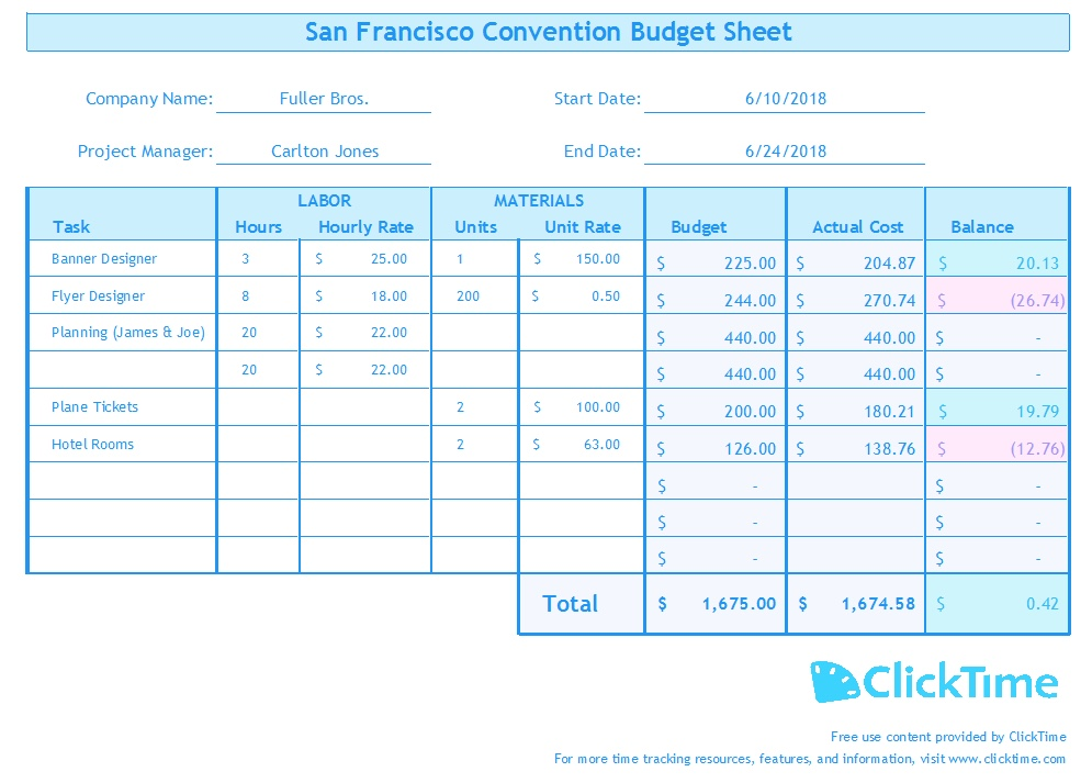 Full Size of Templates Free Excel Spreadsheet Online App For Iphone Download Budget