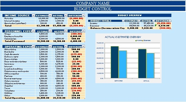 Full Size of Templates Free Notary Business Cards Avery Template Accounting Budget