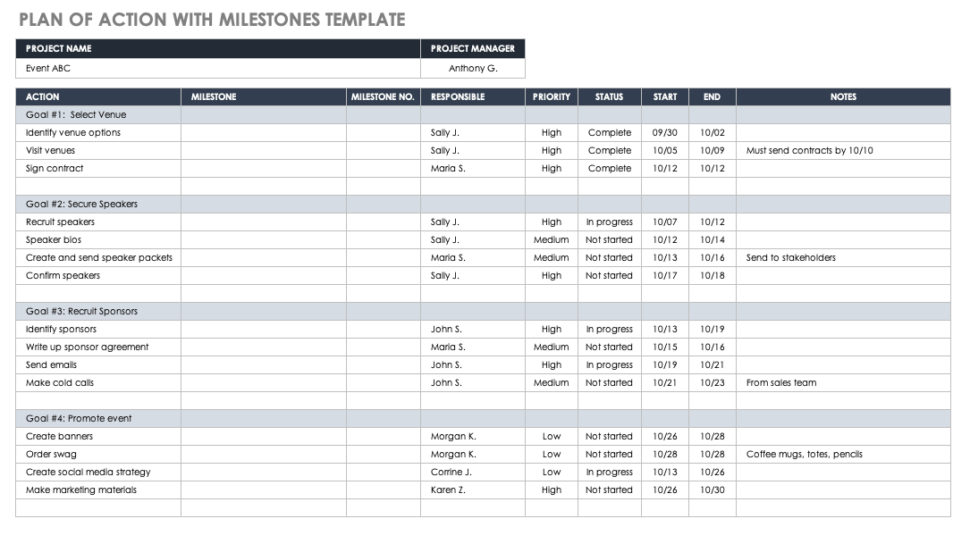 Large Size of Templates Free Business Invoices Printable Plan Template Milestone Report Excel