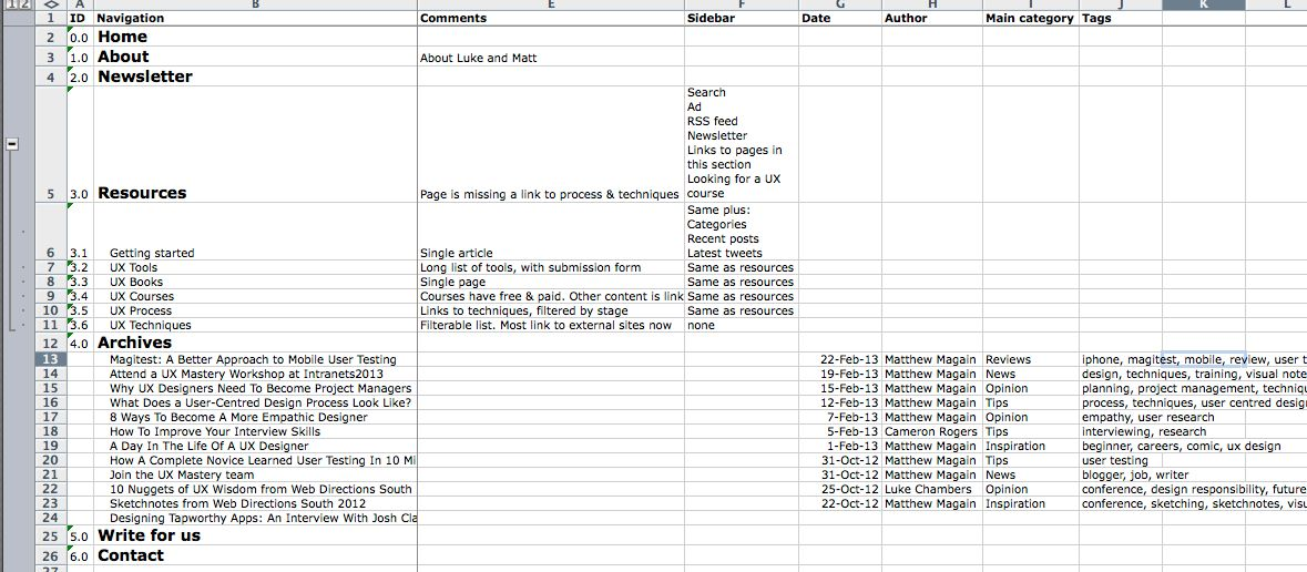 Full Size of To Conduct Content Audit Ux Mastery Good Essay Marketing Spreadsheet Template Basic