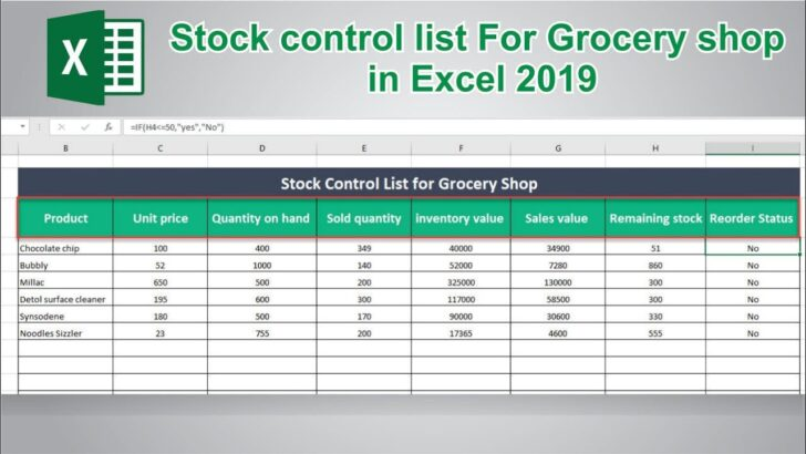 Medium Size of To Create Stock Control In Ms Excel Inventory Management Spreadsheet Take Template Direct