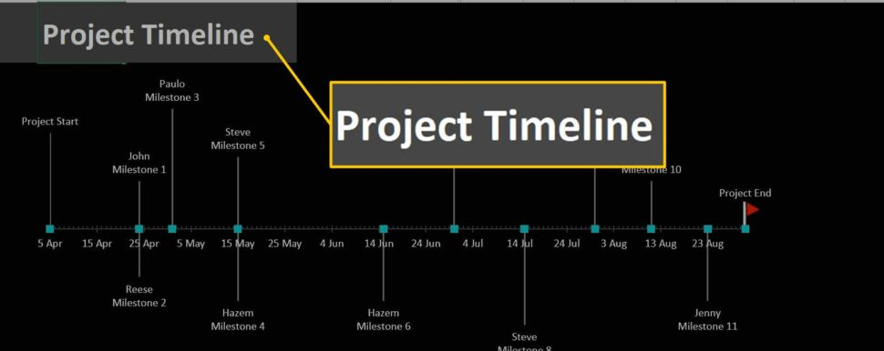 Large Size of To Use An Excel Timeline Template Microsoft Title Flea Market Business Plan Spreadsheet