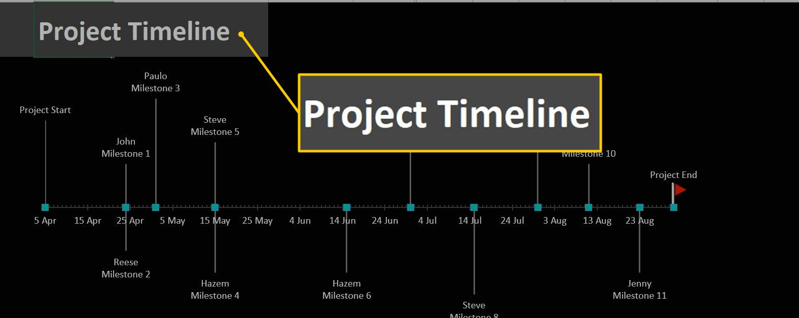 Full Size of To Use An Excel Timeline Template Microsoft Title Flea Market Business Plan Spreadsheet