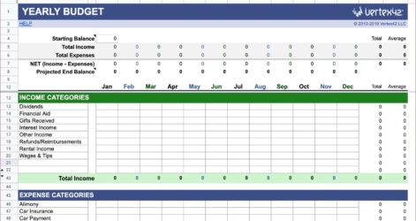 Top Google Sheets Budget Templates For Finance Tracking Monthly Template Money Manager Spreadsheet