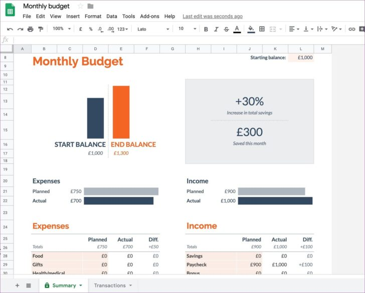 Top Google Sheets Budget Templates For Finance Tracking Monthly Template Project Spreadsheet