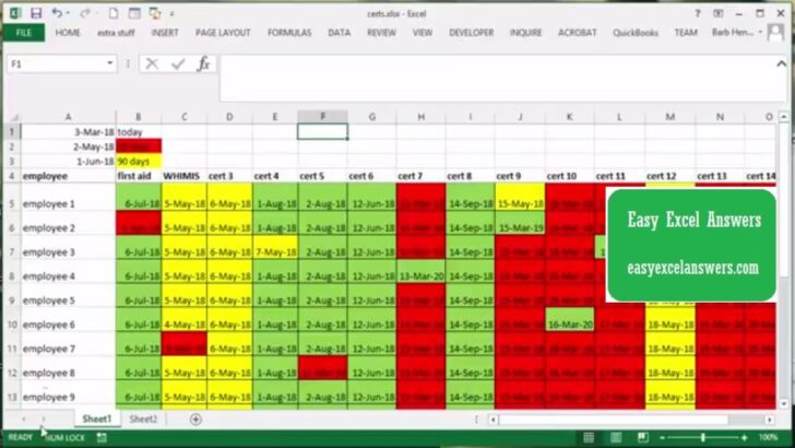 Medium Size of Track Expiry Dates For Employee Certificates Excel Expiration Date Template Personal Spreadsheet Download