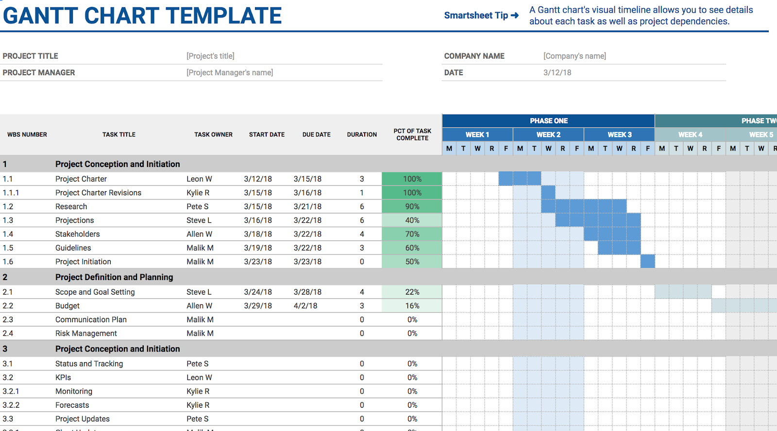 Full Size of Tracking Spreadsheet Personal Finance Template For Google Sheets Templates