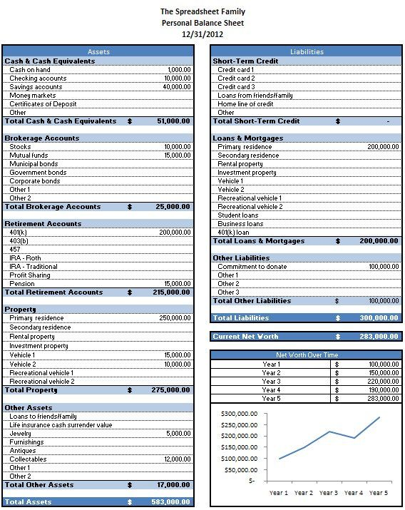 Full Size of Word Business Report Templates Downloadable Card Template Personal Balance Sheet