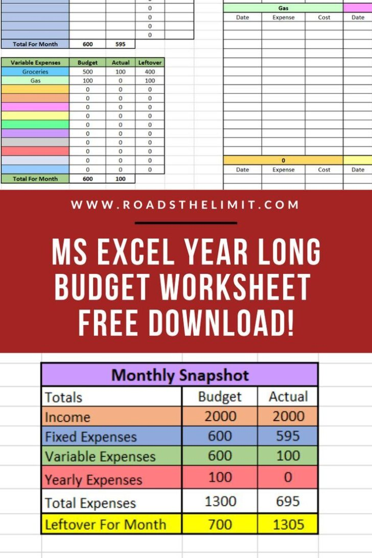 Medium Size of Accomplish Your Biggest Financial Goals With This Free Monthly Budgeting Spreadsheet Life And Finances