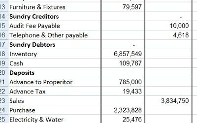Accounting Basics Trial Balance Excel Format Free Monthly Inventory Report Investment Spreadsheet Download