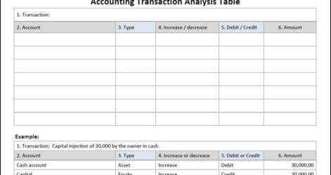 Accounting Transaction Analysis Double Entry Bookkeeping And Sheet Template Spreadsheet