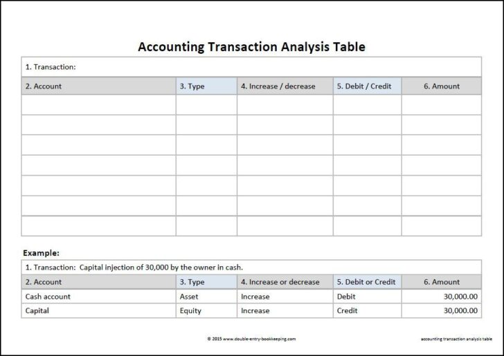 Medium Size of Accounting Transaction Analysis Double Entry Bookkeeping And Sheet Template Spreadsheet