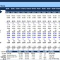 Budget Template For General Trading Eloquens Spa Budgeting Excel Production Fitness Spreadsheet