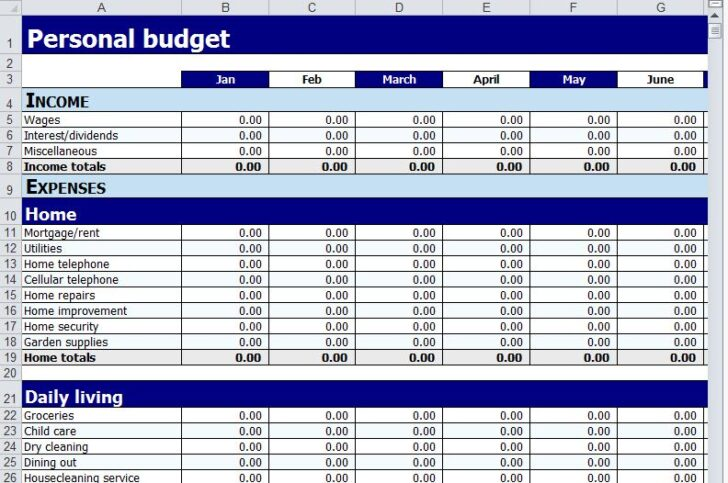 Budget Your Personal Finances By Kenzi13 Fiverr Finance Template Free Property Management Spreadsheet