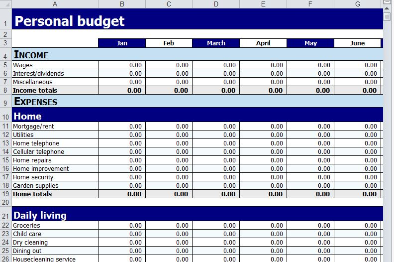 Full Size of Budget Your Personal Finances By Kenzi13 Fiverr Finance Template Free Property Management Spreadsheet