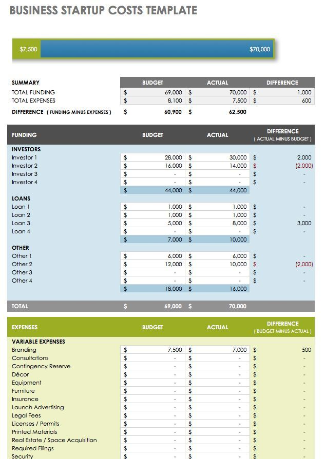 Full Size of Business Startup Costs Calculator Templates Free Docs Pdf Start Up Plan Template Spa Spreadsheet Budget