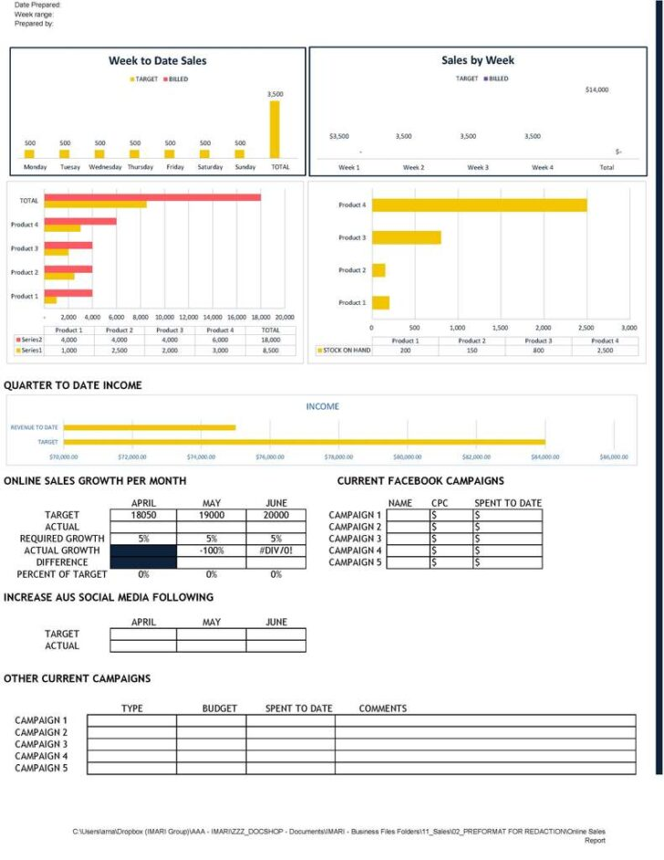 Medium Size of Commerce Target Tracker Template Excel Commerceonlinesalesreport 1024x1024 Sumif Sheets Spreadsheet Sales