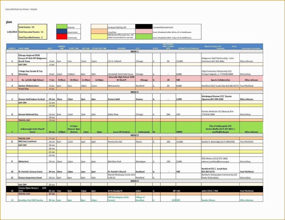 Large Size of Create Sample Travel Itinerary Template Excel For Cards Design Templates Route Planner Spreadsheet