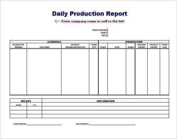 Full Size of Creative Production Planning Report Template Layouts With Cards Design Templates Format Spreadsheet