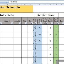 Daily Production Schedule Template Excel Templates Spreadsheet Free Software Mac Budget
