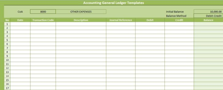 Medium Size of Excel Templates Ideas In Accounting General Ledger Free Professional Business Card Spreadsheet