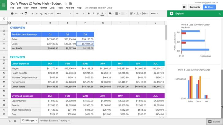 Medium Size of Explore In Google Sheets Spreadsheet Docs Inventory Template With Pictures Budget