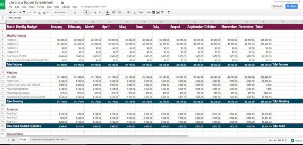Large Size of Free Budget Spreadsheet Template Life And Finances Screenshot 1024x489 Google Sheets Work