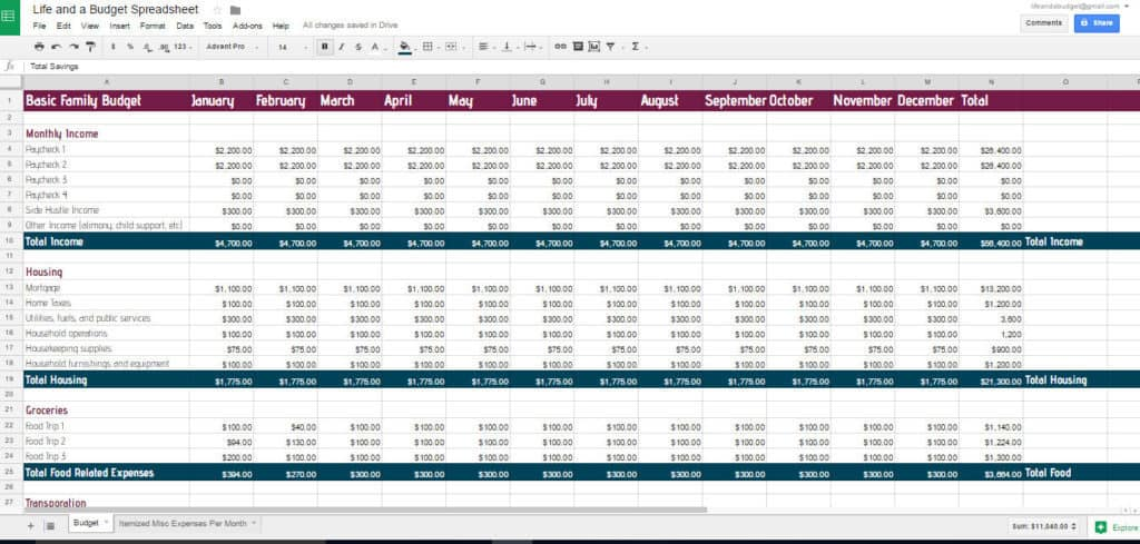 Full Size of Free Budget Spreadsheet Template Life And Finances Screenshot 1024x489 Google Sheets Work