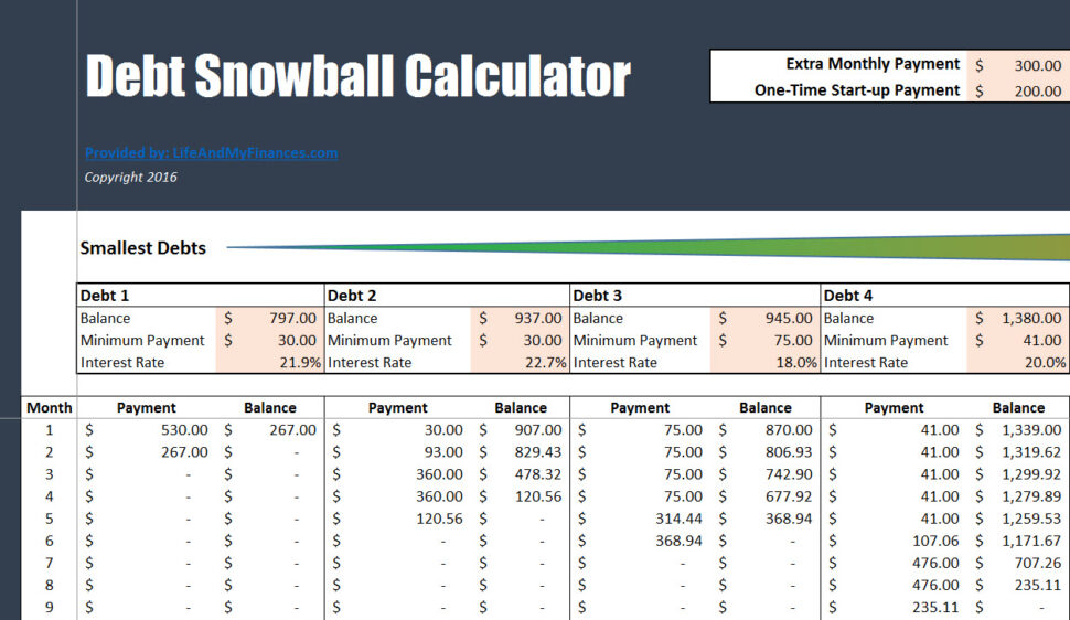 Large Size of Free Debt Snowball Calculator Soon Could You Life And Finances Spreadsheet Featured Image
