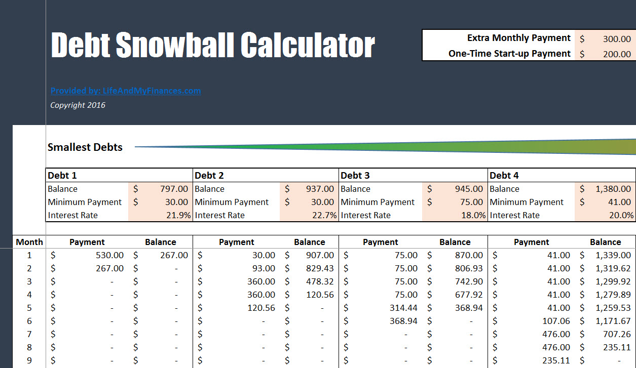 Full Size of Free Debt Snowball Calculator Soon Could You Life And Finances Spreadsheet Featured Image