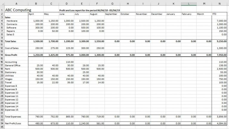 Full Size of Free Excel Bookkeeping Templates Accounts Spreadsheets For Self Employed Example 768x434 Spreadsheet