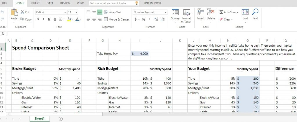 Full Size of Free Tools Life And My Finances Spreadsheet Spending Comparison 1024x421 Writing Business