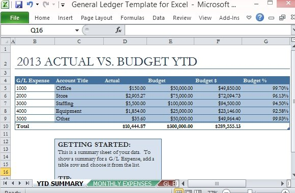 Full Size of General Ledger Template For Excel Accounting Templates Show Your Year To Date Data Spreadsheet