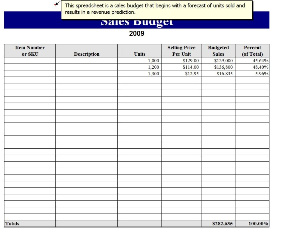 Large Size of Goals Template Spreadsheet Target Tracker Excel Date Format For Pivot Table Budget Sales