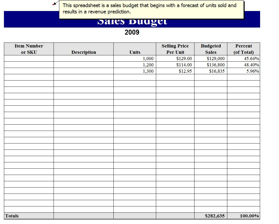 Full Size of Goals Template Spreadsheet Target Tracker Excel Date Format For Pivot Table Budget Sales