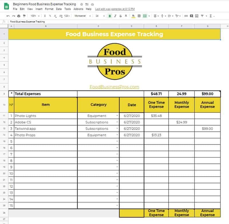 Full Size of Home Based Food Business Expense Tracking Form Free Pdf Google Sheet Pros Spreadsheet