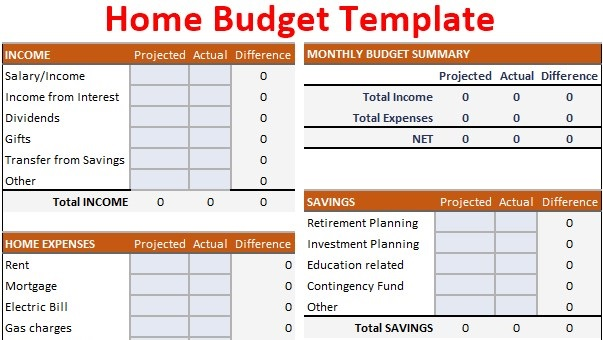 Full Size of Home Budget Template Free Ods Excel Pdf Multiple Project Management Dashboard Quiz Spreadsheet
