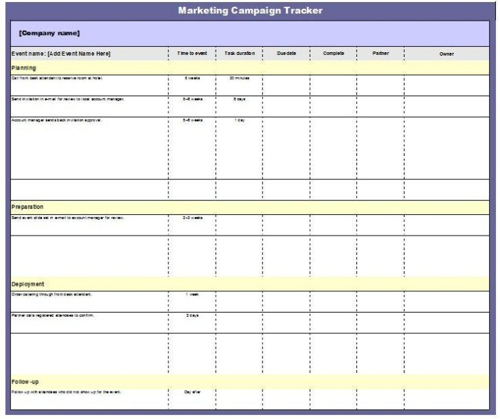 Medium Size of Marketing Campaign Tracker Template Clickstarters Advertising Tracking 800x Excel Spreadsheet