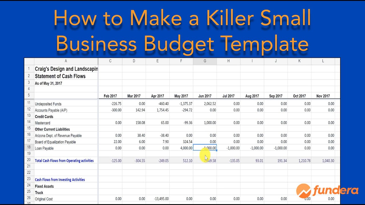 Full Size of Our Killer Small Business Budget Template Save You Time And Money Income Expenditure Spreadsheet