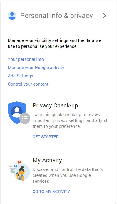 Full Size of Privacy Google My Activity Displays Collected Data Avira Blog Activities Account Personal Spreadsheet