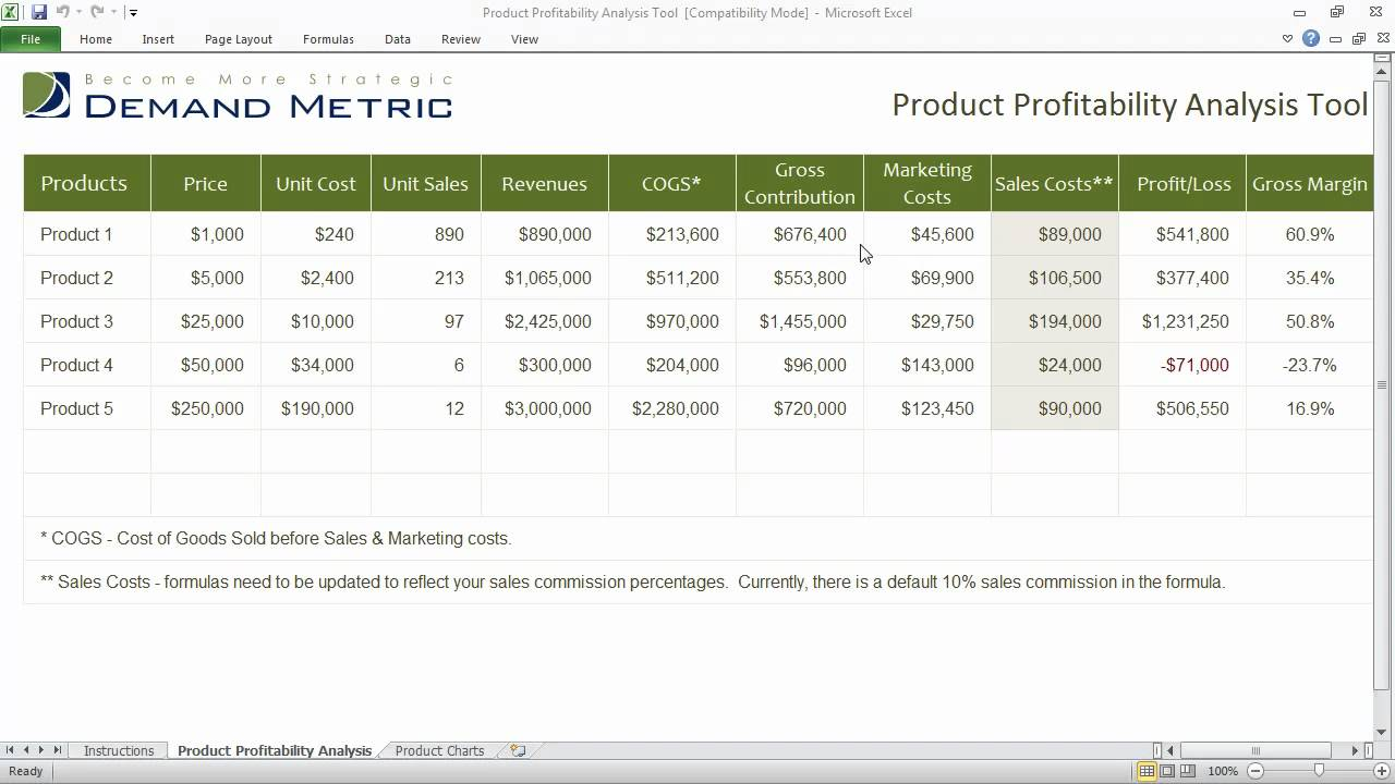 Full Size of Product Profitability Analysis Template Job Report Excel Business Expenses Spreadsheet