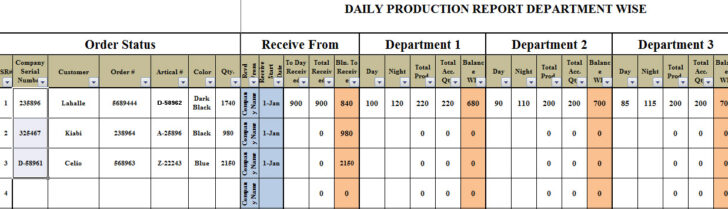 Medium Size of Production Plan Format In Excel Template124 Planning Report Order Status Sheet Business Spreadsheet