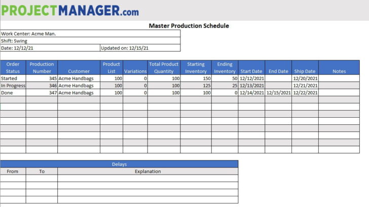 Production Schedule Template For Excel Free Planning Report Format Screenshot Powerpoint Spreadsheet