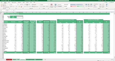 Profitability Analysis Excel Template Simple Sheets Job Report Oje8zi2sshaseaxw7l4y File Spreadsheet