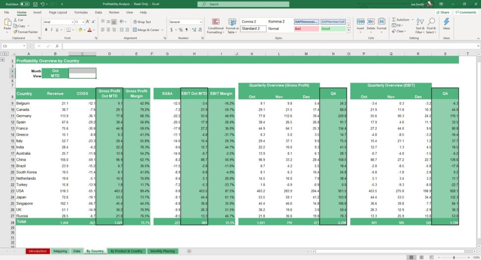 Large Size of Profitability Analysis Excel Template Simple Sheets Job Report Oje8zi2sshaseaxw7l4y File Spreadsheet