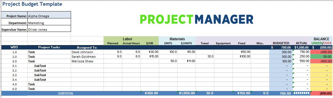 Full Size of Project Budget Template For Excel Free Projectmanager Expense Tracking Business Poster Spreadsheet