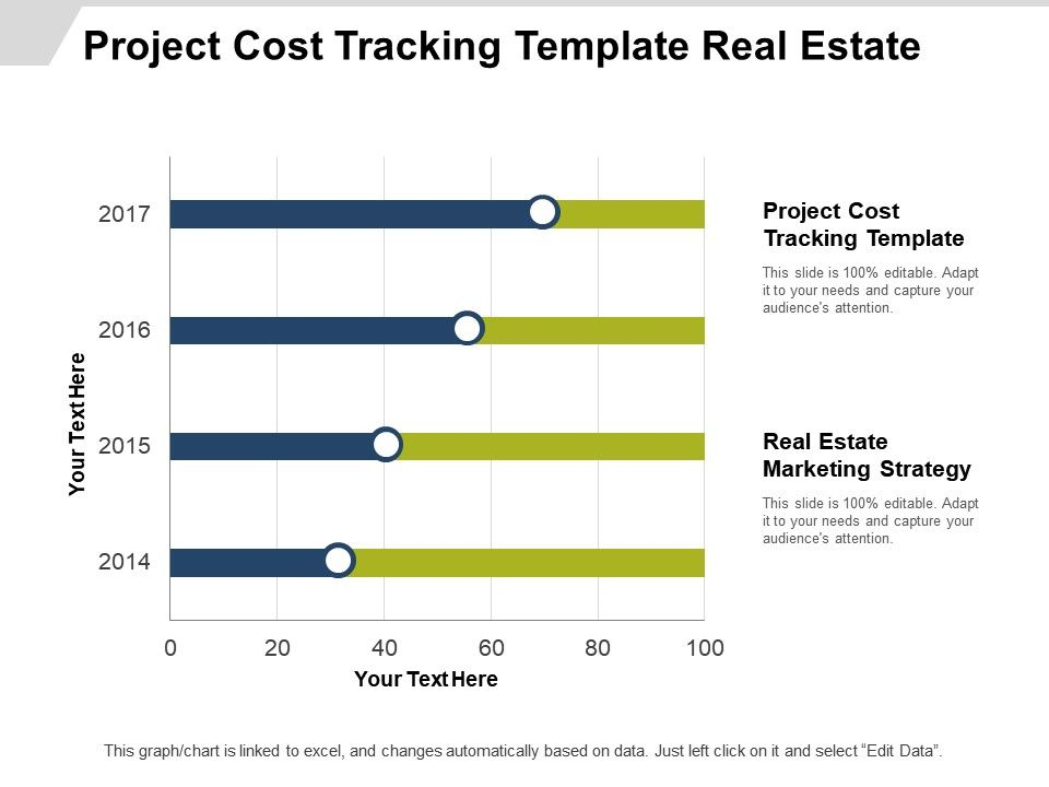 Full Size of Project Cost Tracking Template Estate Marketing Strategy Cpb Powerpoint Templates Spreadsheet Expense